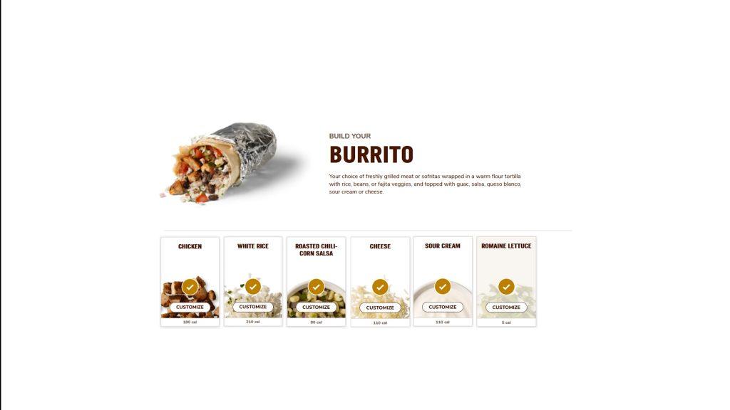 Burrito ingredients picture