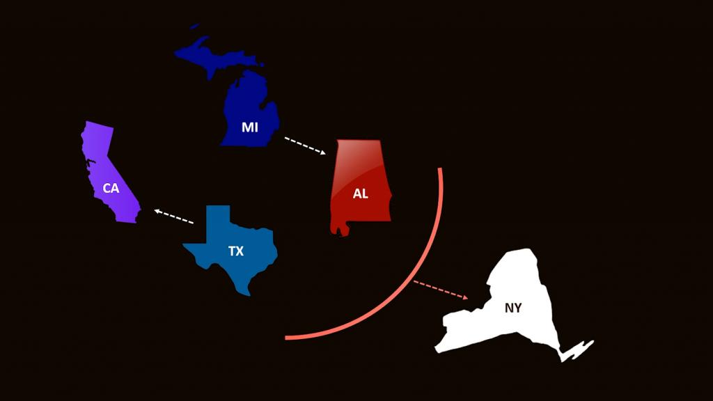 States Diagram