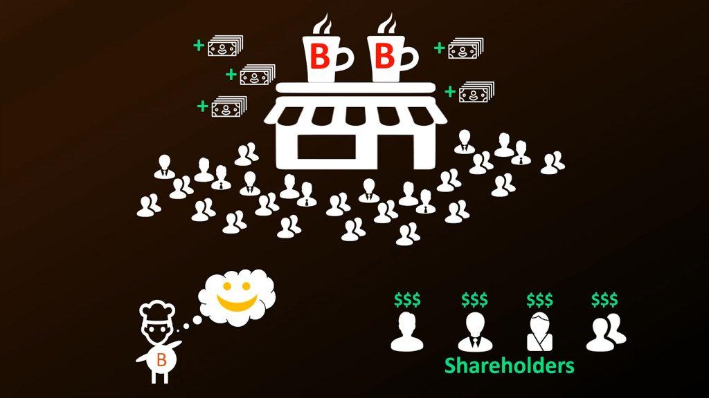 Bob's coffee shop diagram