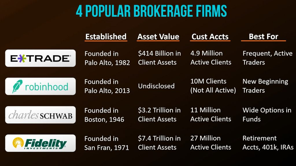 Table of 4 popular brokerages