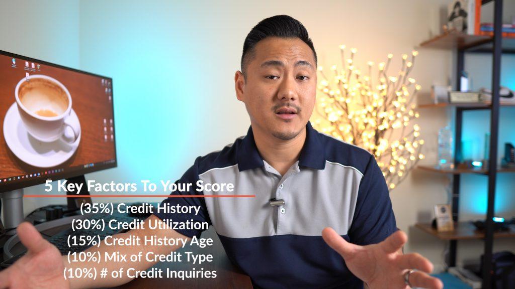 Factors to credit score table