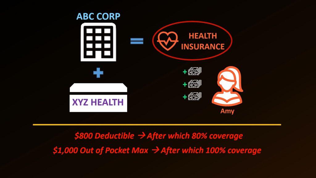 Clip art image of health care deductibles