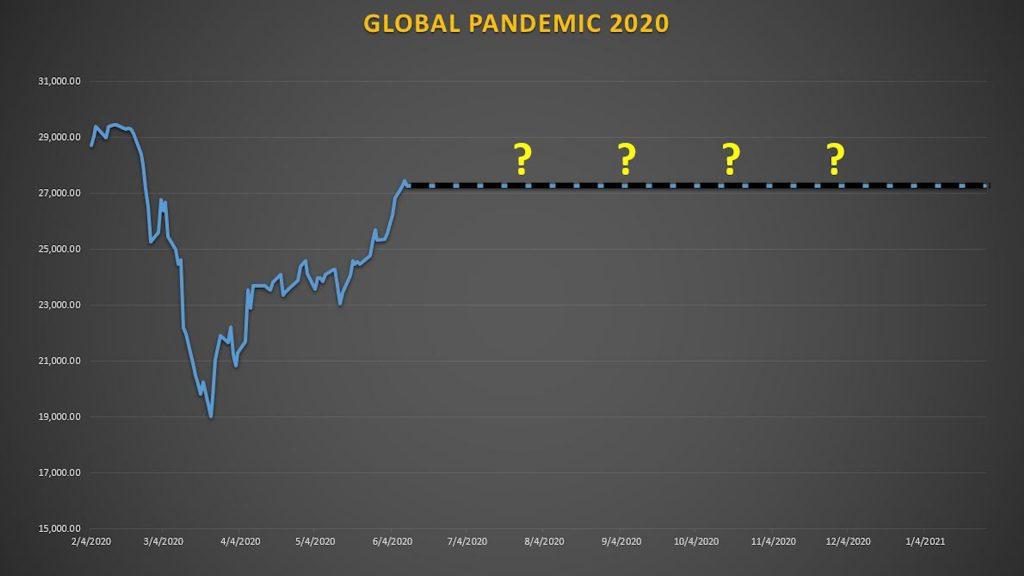 Covid pandemic chart