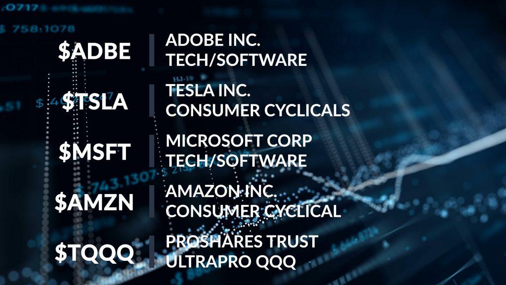 List of stocks table 2