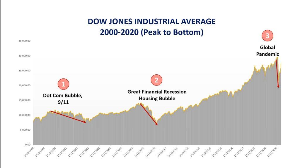 Recession chart 1