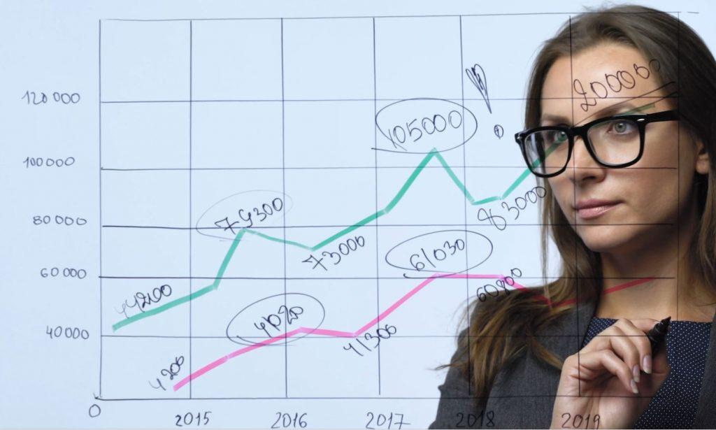 Lady stock chart examination