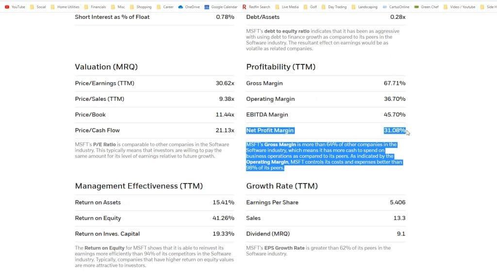 Screen shot of Net profit Margin Screen for Microsoft