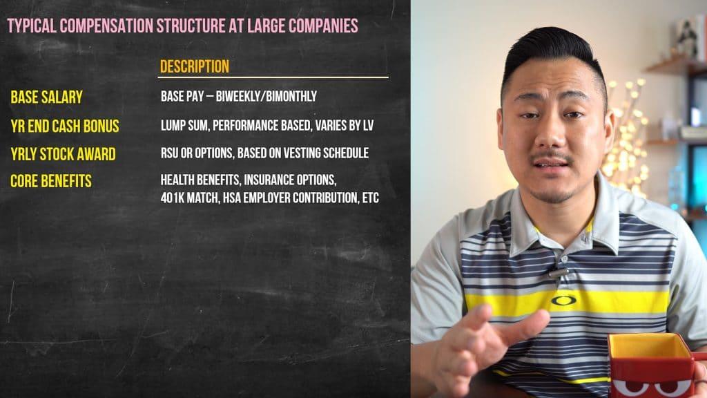 Daniel explaining compensation chart