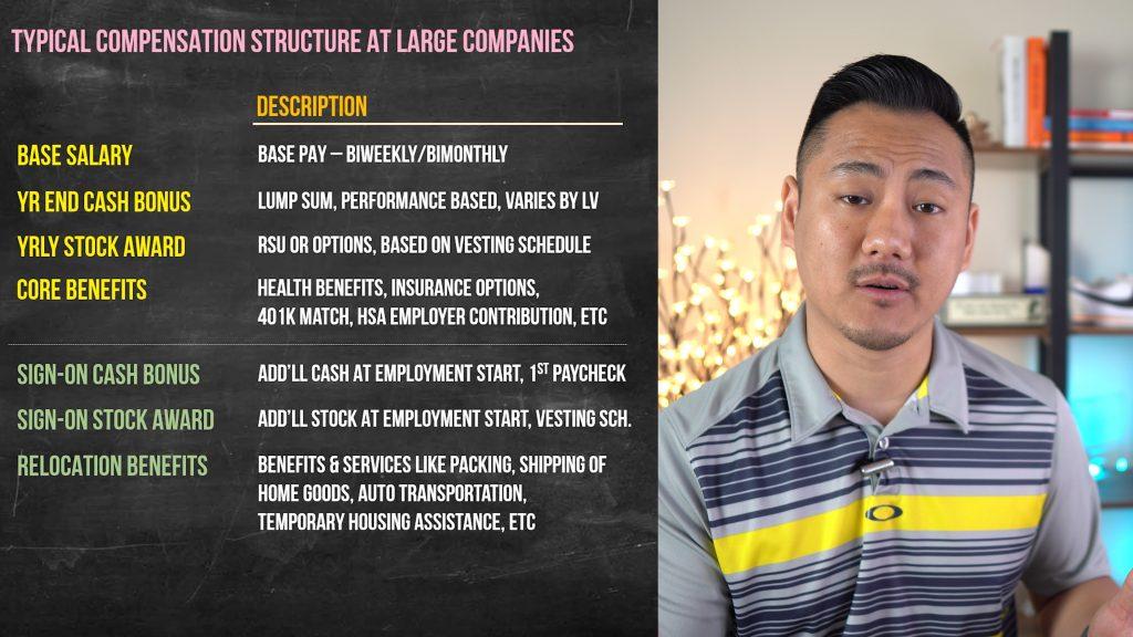 Daniel explaining compensation chart part 2