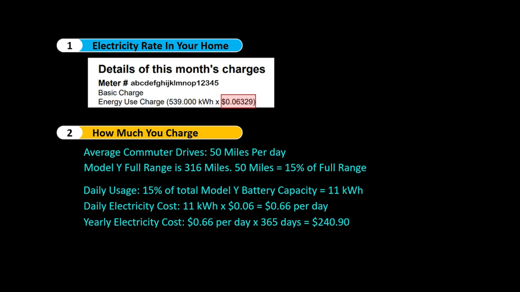 Table of electricity costs