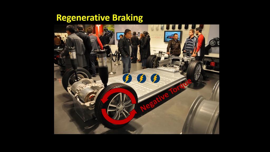 Picture of regenerative braking