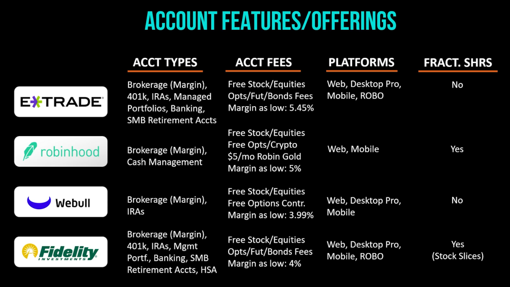 Table of Account Features