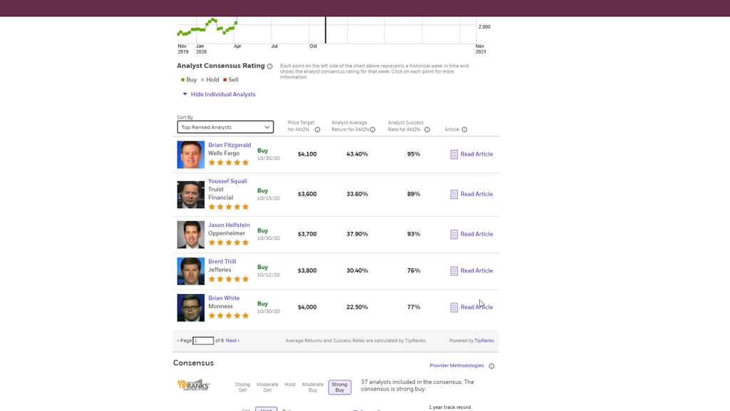 Etrade Analyst Page