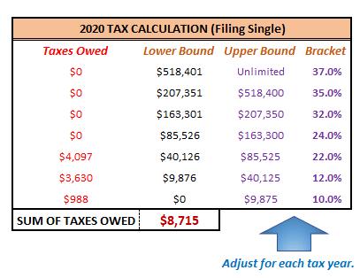 Tax Brackets screenshot